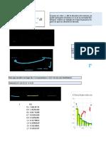 Distribución muestral de S^2 JI CUADRADO.xlsx