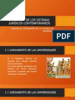 EVOLUCIÓN DE LOS SISTEMAS JURÍDICOS CONTEMPORANEOS