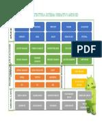 Arquitectura sistema android.docx
