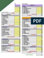 Compte résultat 2012
