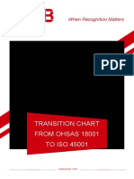 111-transition-chart-from-ohsas-18001-to-iso-45001 official_062EF807A14831D9EC731202E5562287.docx