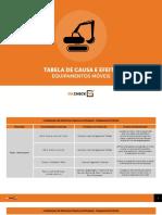 tabela-de-causa-e-efeito-analise-de-oleo.pdf