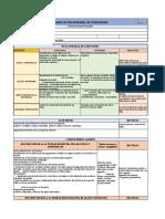 MODELO DE PLANIFICACION CONSEJERIAS 10 noviembre 2020 kathy