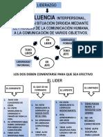 7-CLASES DE LIDERAZGO