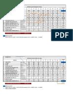 Planillhas Dimensionamento Dutos.xls