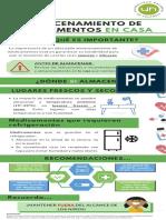 INFOGRAFIAS almacenamiento medicamentos INC.pdf