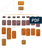 3.5 RAPHAEL LOPEZ.pdf