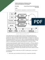 Estructura general de un PLC