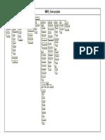 EAPPlanejamento.pdf