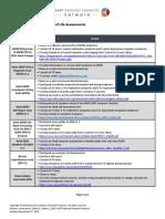 adhd19-assessment-screeners