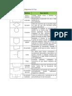 102367756 Simbologia ANSI Para Diagramas de Flujo