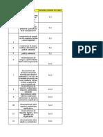 LISTA DE DOCUMENTACION QUE DEBE MANTENERSE O CONSERVAR ISO 14001