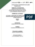 ACT.2 formas legales de las organizaciones mercantiles en México y realizar cuadro sinóptico..docx