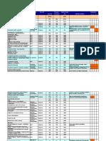 Cronograma terminación PAC (2) 27-05-08.xls