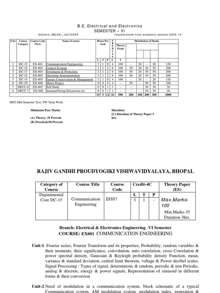 Ex6semsyllabus Frequency Modulation Lcr Q Meter Block Diagram