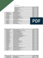 LAMPIRAN BOP MDT TAHAP 2 PROV. SULAWESI SELATAN.pdf
