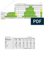 UGC-05 DWP R5 Vs Actual Date.xlsx