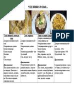 rapana menu.pdf