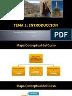 SESION 1 - INTRODUCCION 2020-2.pptx.pdf