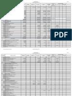 Compte Administratif Recettes
