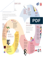 Fiery_Color_Imaging_Workflow_Diagram_US_pdf.pdf