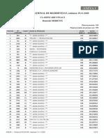20201115-rezultate-anonim-m (1) (1)