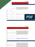 PCCS - MATRIZ DE COMPETÊNCIA E RESPONSABILIDADE - MOD - Agosto de 2015.xlsx