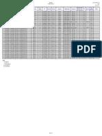 Annexure-2 Butterfly Valve List.pdf