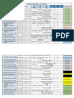 Rotatorios PRÁCTICUM II  20-21 (Actualizado 29-10)
