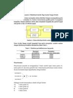 Simulasi Skenario Switch & Proyek