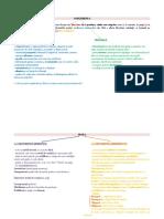 Piata-scheme-recapitulative
