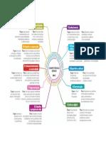 Infográfico - Competências BNCC - Detalhado