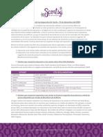 Actualización española de los impuestos sobre venta de Scentsy GrabScents.com