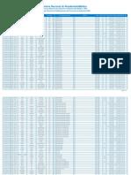 Resultados del examen 2020.pdf