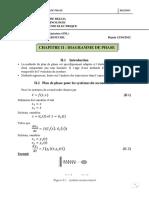 chapitre II_SNL__2012_2013.pdf