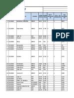 AO-F-01 Tiempo Adquisición Medios De pago Estación