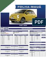 Teste Folha-Mauá - Fiat 500