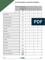 Coefficient de Composants D'installation.pdf
