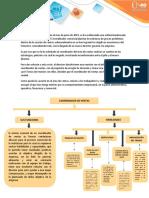 fundamentos de administracion aporte 1 ARREGLADO EL DOCUMENTO.