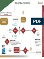 algoritmoDecision.pdf