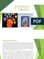 MODELO DEL PROCESO CREATIVO.pdf