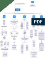 CONCEPTOS FINANCIEROS ALEXANDER M.pdf