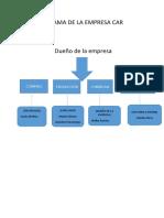 ORGANIGRAMA DE LA EMPRESA CAR WASH.docx