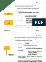 La Capacidad de Obrar y El Concepto de Interesado en La Ley 39-2015 (Opositatest)