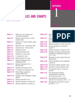 Thermodynamics_Tables- Steam Tabels.pdf