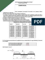estática evaluación