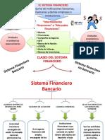 SISTEMA FINANCIERO (2)