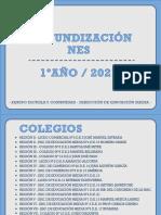 INSTRUCTIVO PROFUNDIZACIÓN NES 2021 CIRCUITO ADMINISTRATIVO.pdf