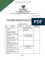 Listado General de las diferentes Dependencias Policiles.pdf