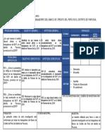MATRIZ DE CONSISTENCIA ejemplo 2.doc